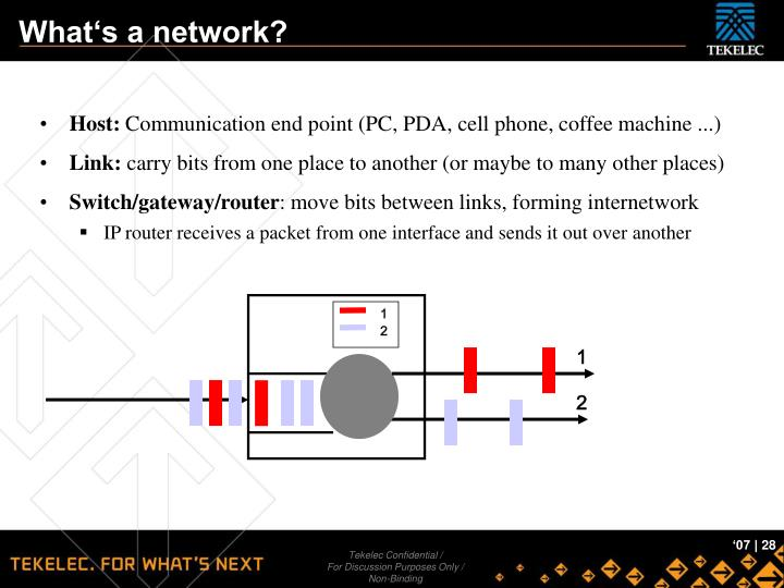 What's a network?