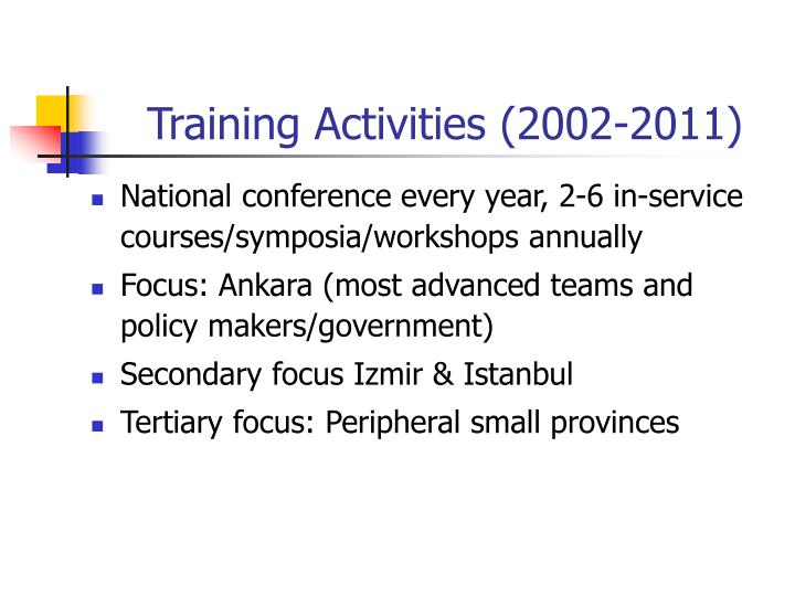 Training Activities (2002-2011)