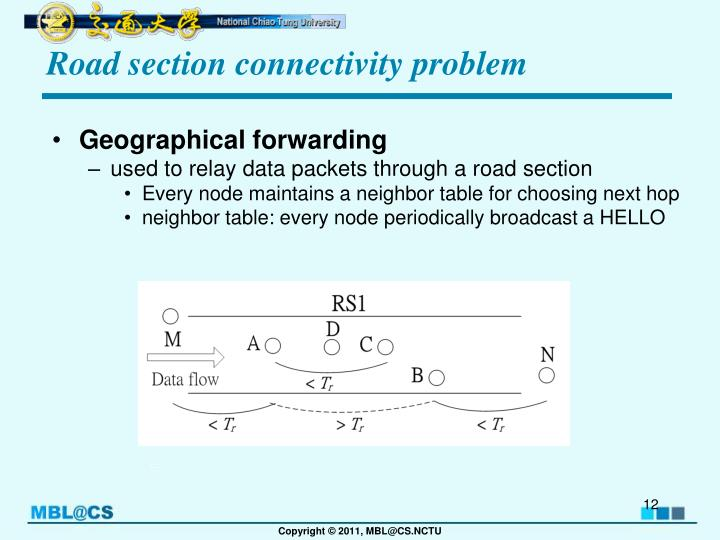 Road section connectivity problem