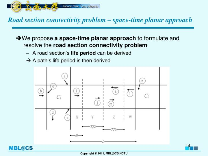 Road section connectivity problem – space-time planar approach
