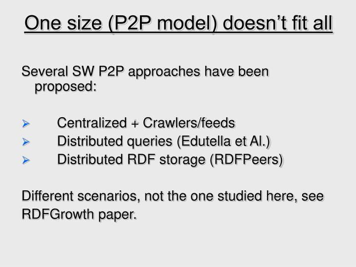 One size (P2P model) doesn't fit all