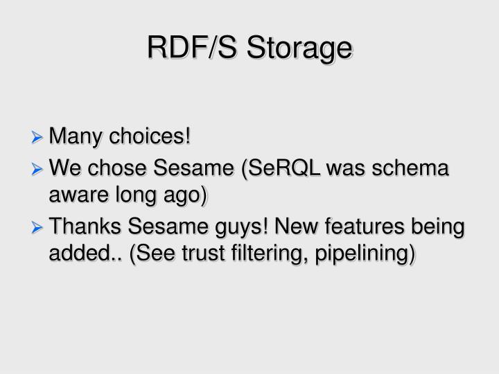 RDF/S Storage