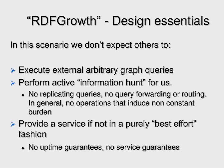 """""""RDFGrowth"""" - Design essentials"""