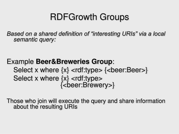 RDFGrowth Groups