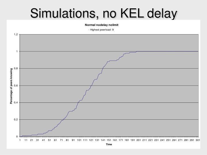 Simulations, no KEL delay