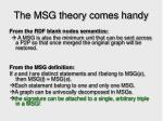 the msg theory comes handy
