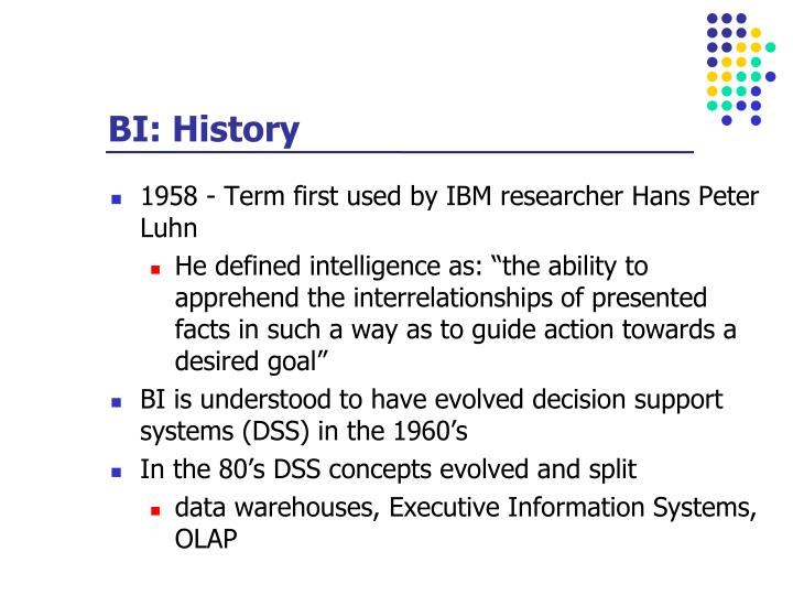 BI: History
