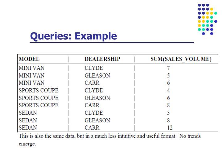 Queries: Example