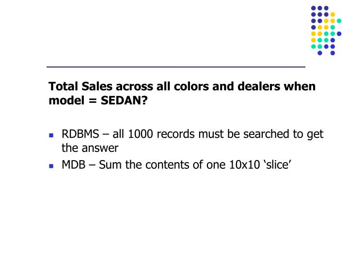 Total Sales across all colors and dealers when model = SEDAN?