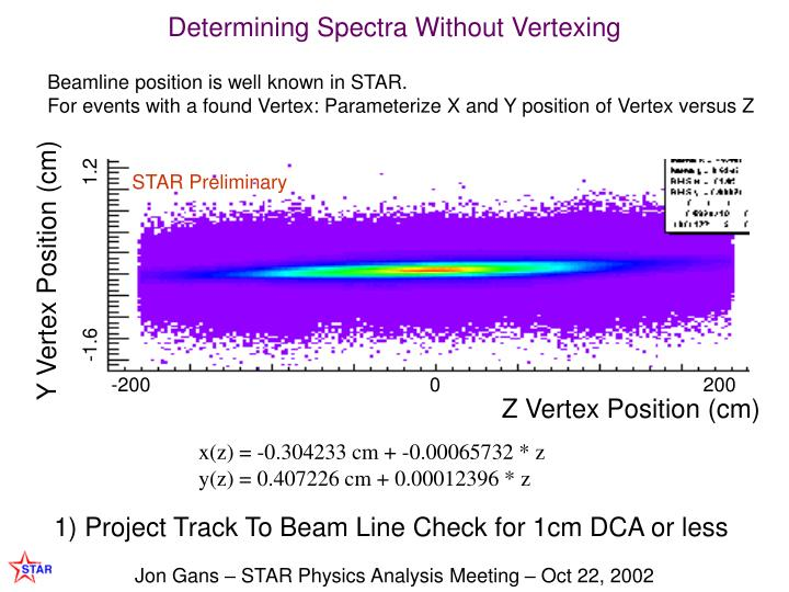 Determining Spectra Without Vertexing