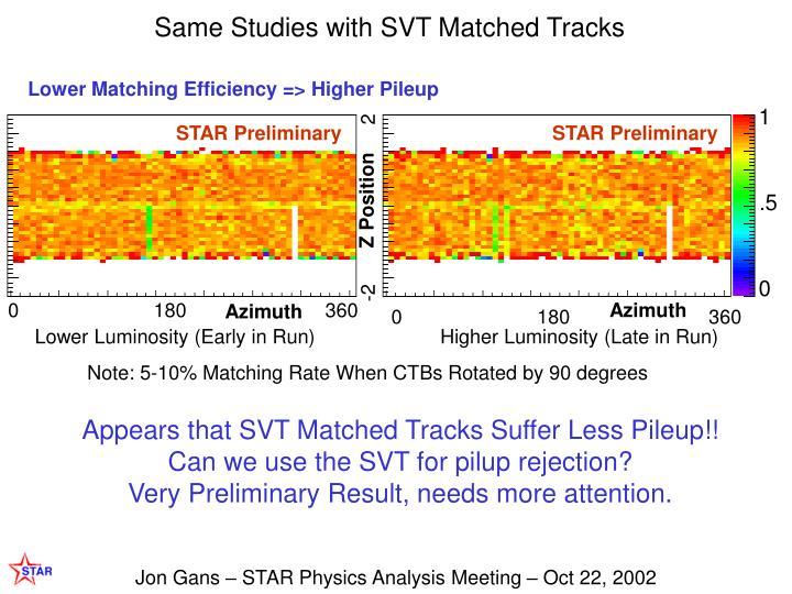 Same Studies with SVT Matched Tracks