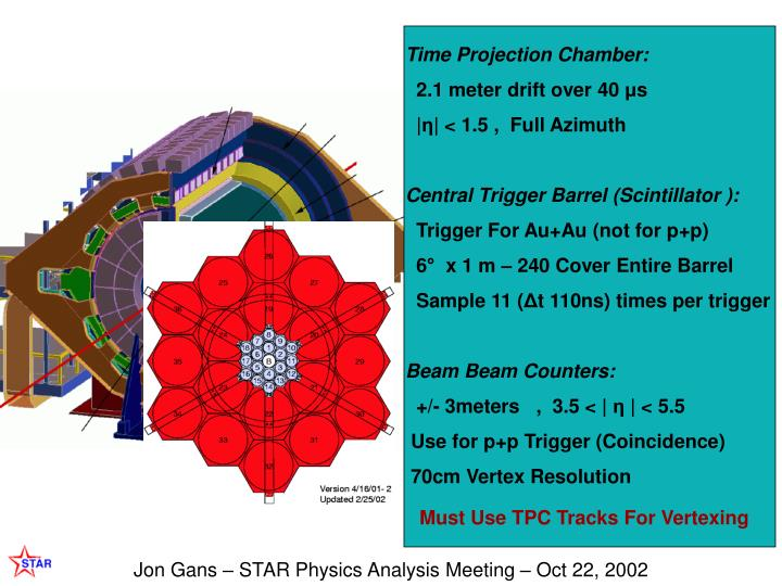 Time Projection Chamber: