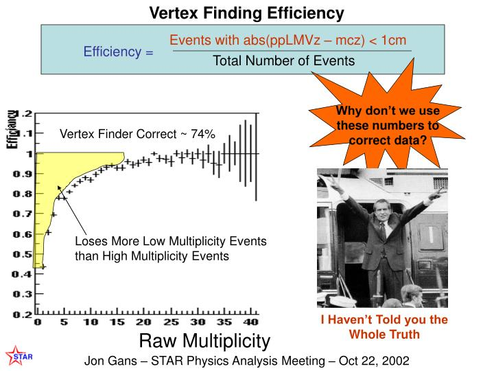 Vertex Finding Efficiency