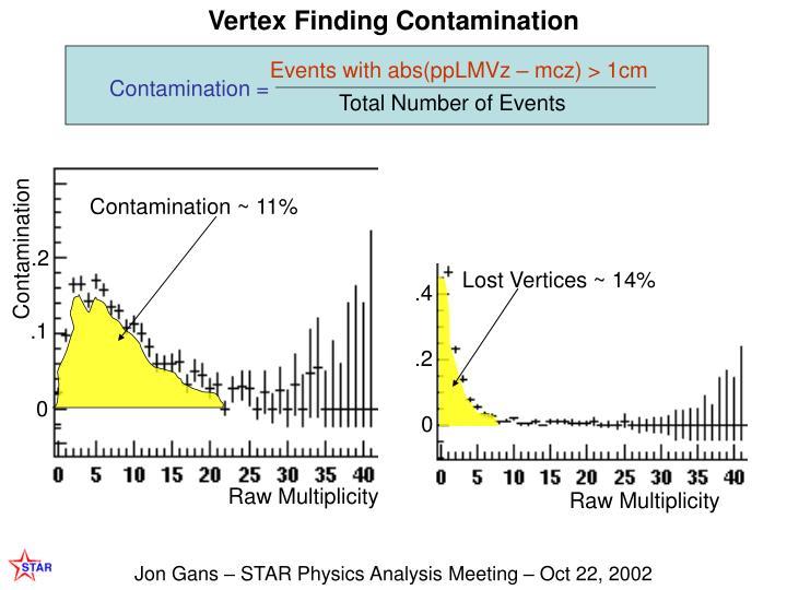 Vertex Finding Contamination