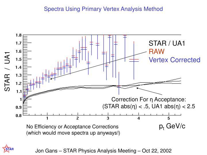 Spectra Using Primary Vertex Analysis Method