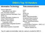 disa s top 10 vendors