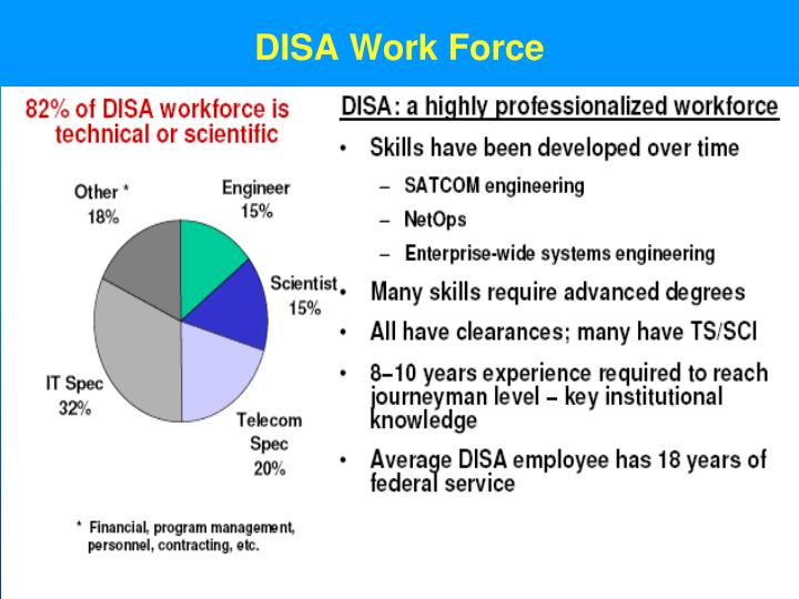 DISA Work Force