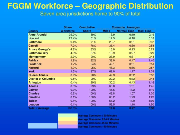 FGGM Workforce – Geographic Distribution