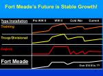 fort meade s future is stable growth