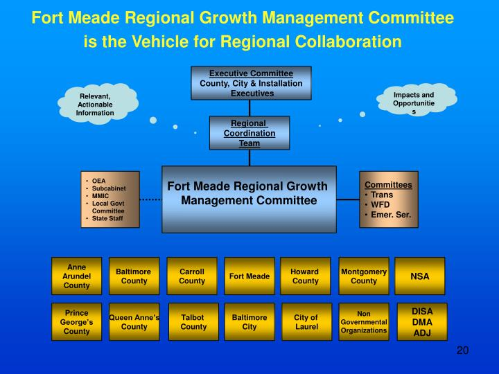 Fort Meade Regional Growth Management Committee