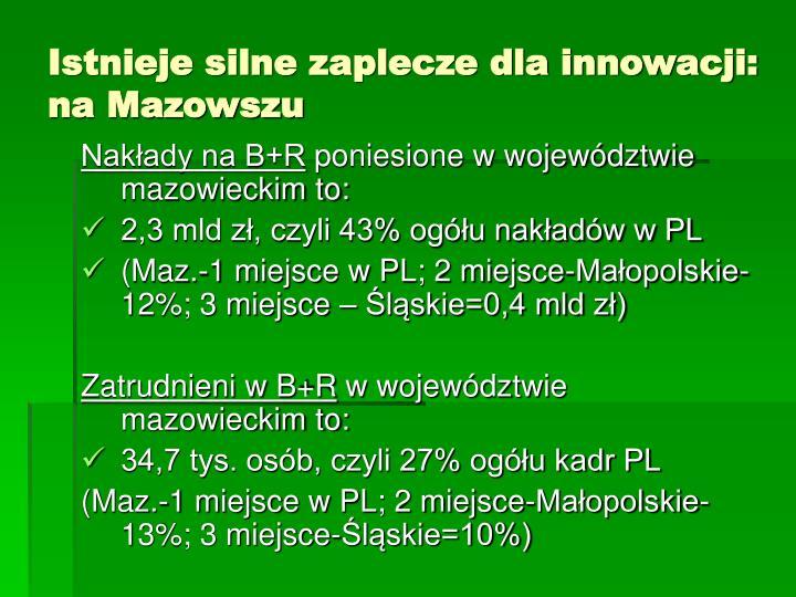 Istnieje silne zaplecze dla innowacji: na Mazowszu