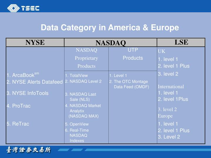 Data Category in America & Europe