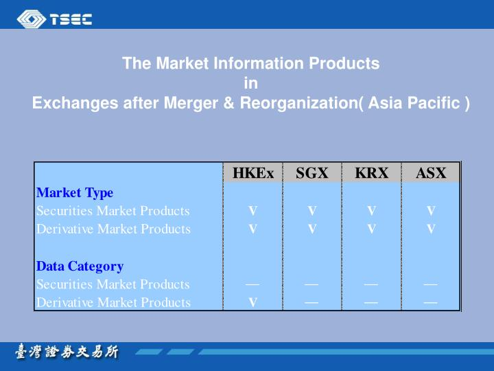The Market Information Products