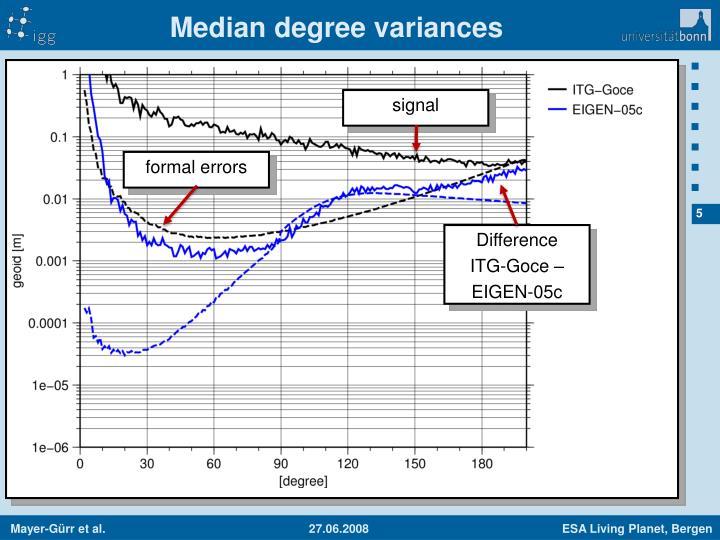 Median degree variances