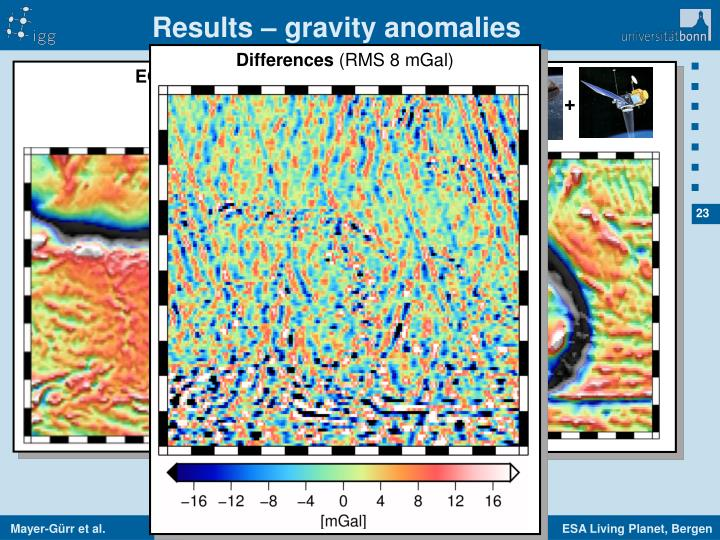 Results – gravity anomalies