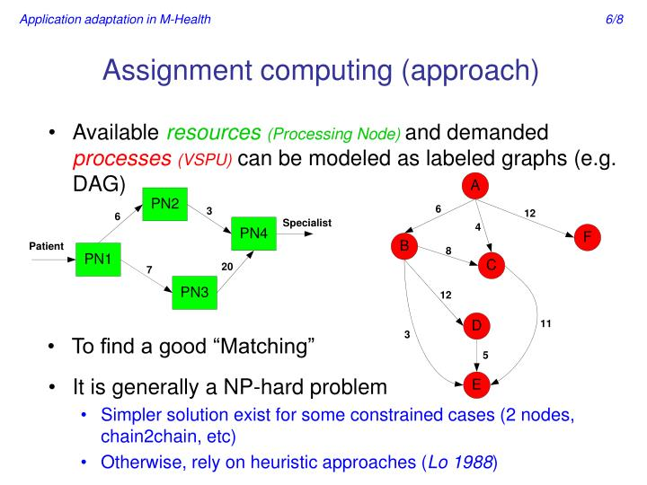 Application adaptation in M-Health