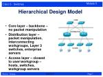 hierarchical design model
