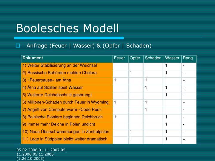 Boolesches Modell