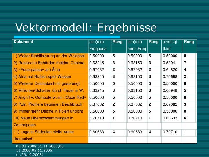Vektormodell: Ergebnisse