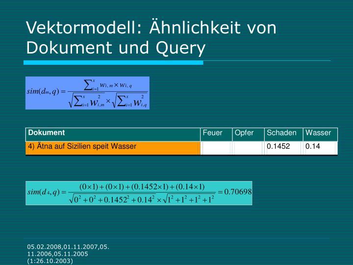 Vektormodell: Ähnlichkeit von Dokument und Query