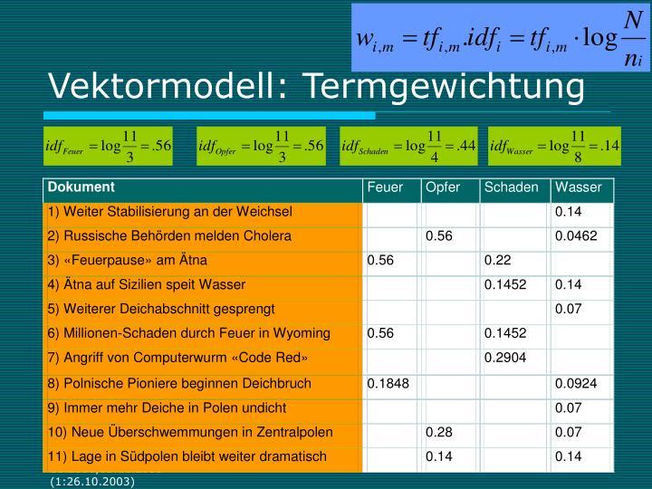 Vektormodell: Termgewichtung