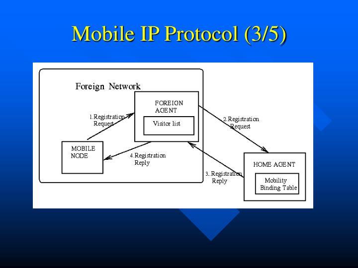 Mobile IP Protocol (3/5)