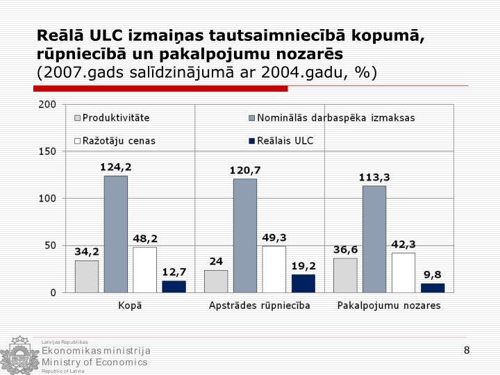 Reālā ULC izmaiņas tautsaimniecībā kopumā,