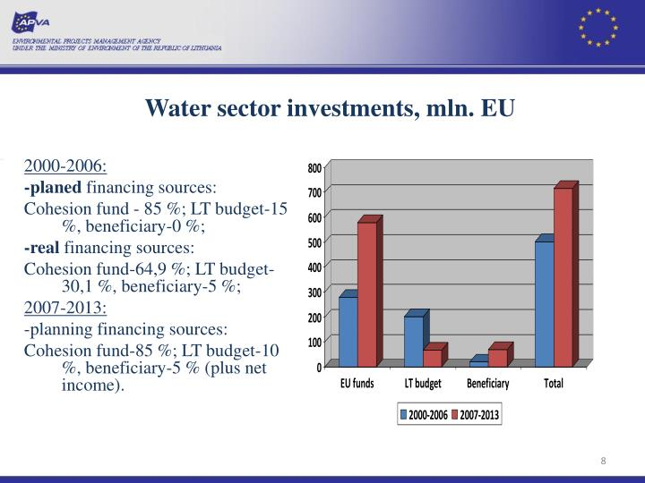 Water sector investments,