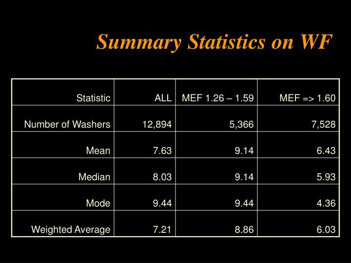 Summary Statistics on WF