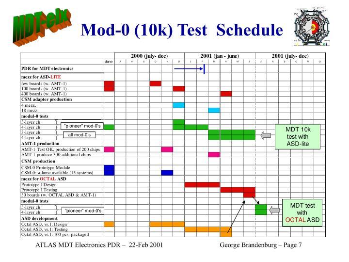 Mod-0 (10k) Test  Schedule