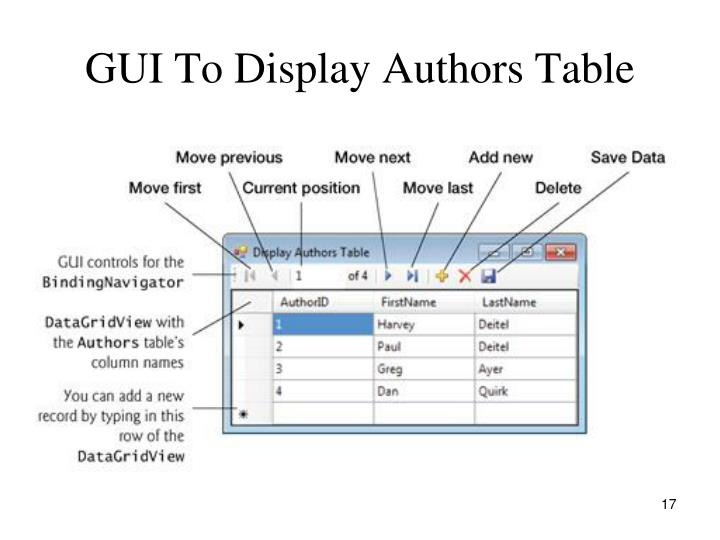 GUI To Display Authors Table