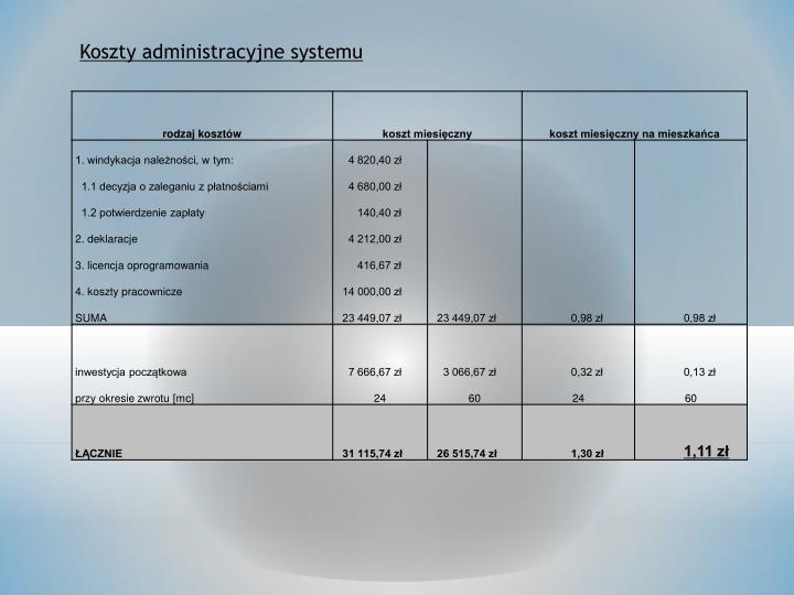 Koszty administracyjne systemu
