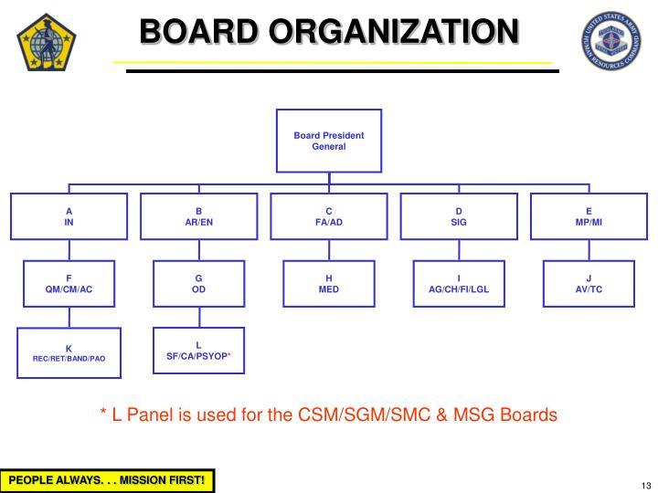 BOARD ORGANIZATION
