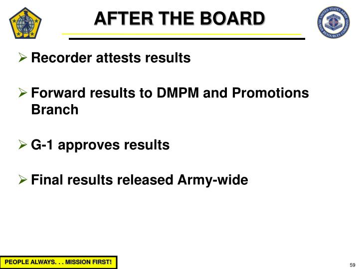 AFTER THE BOARD