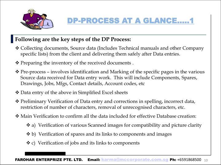 DP-PROCESS AT A GLANCE…..1