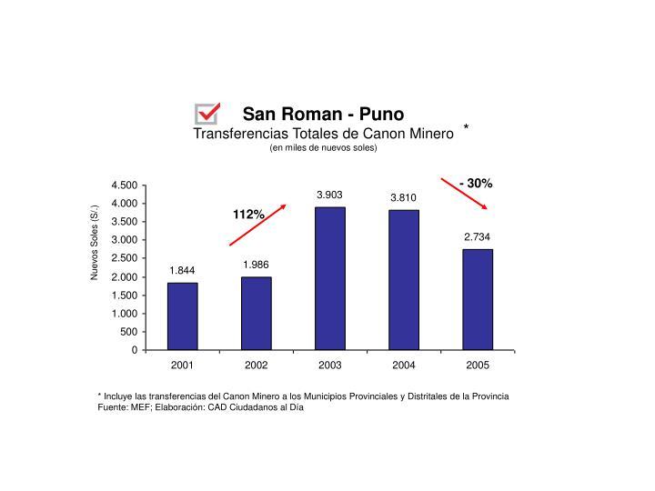 San Roman - Puno