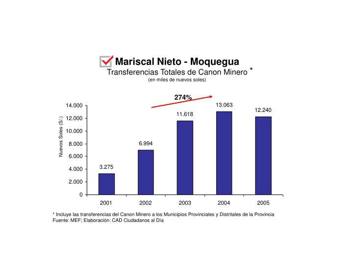 Mariscal Nieto - Moquegua