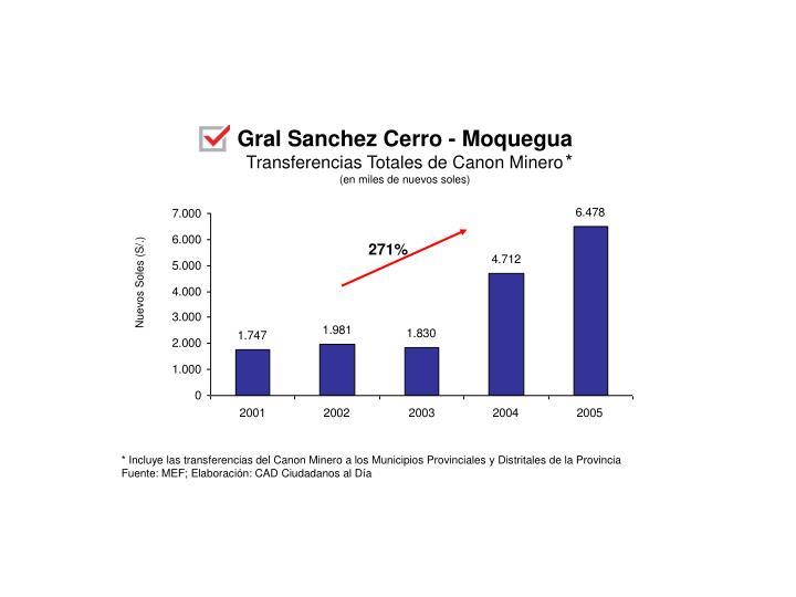 Gral Sanchez Cerro - Moquegua