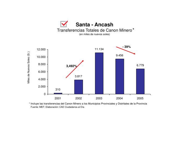 Santa - Ancash