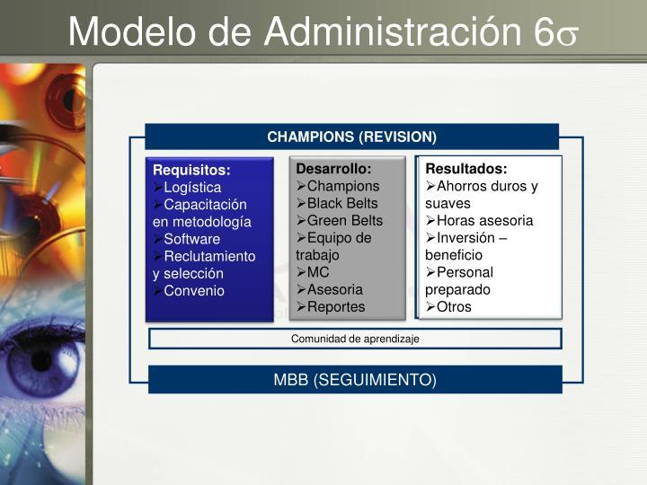 Modelo de Administración 6